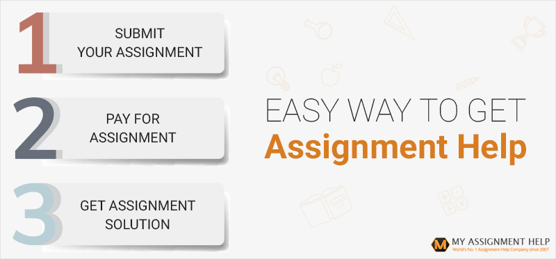 Get on point assignment help from a peerless service provider
