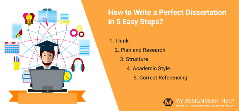 Help with writing a dissertation steps
