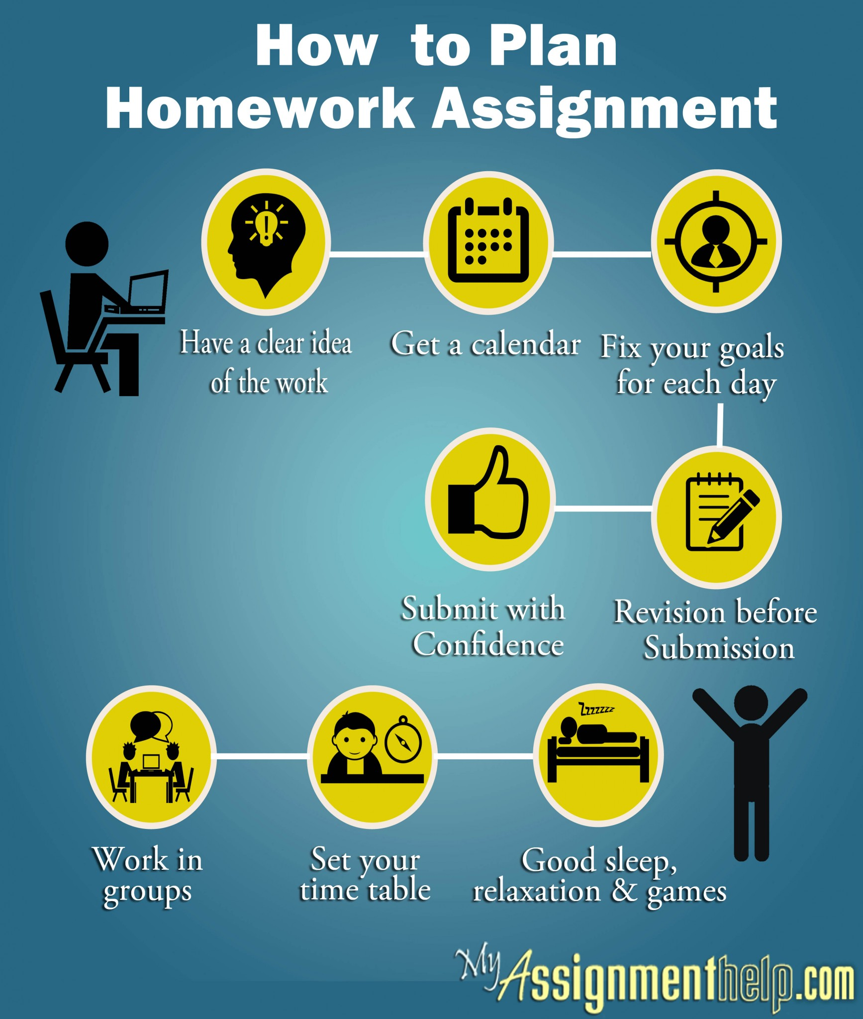 Homework and assignment help