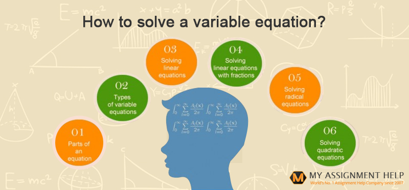 Solve A Variable Equation