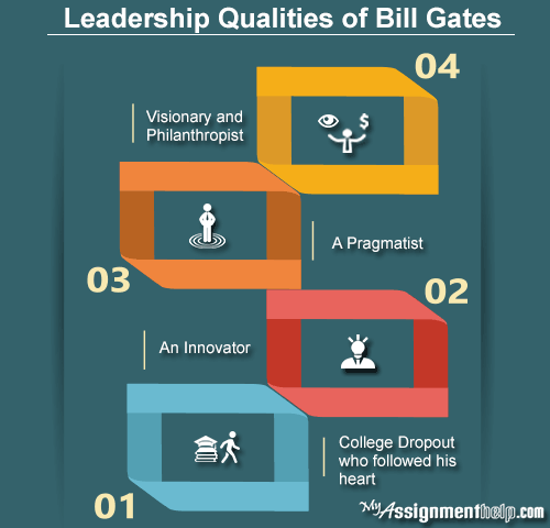 The leadership qualities of Bill Gates