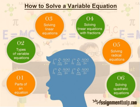 Easy steps for solving a variable equation
