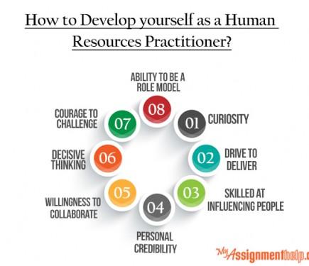 Human Resources accounting mathematics
