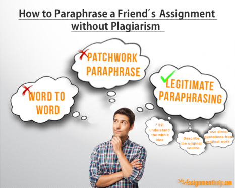 Can anyone help in writing an assignment without plagiarism? - Assignment In Need