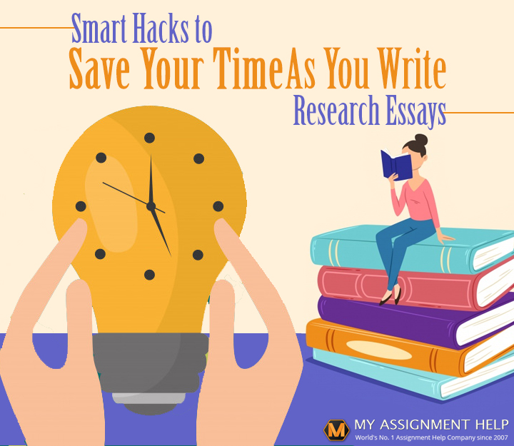 How long does it take to write a good essay?
