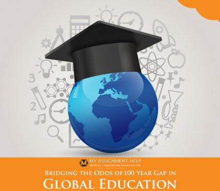 Global Educational Level