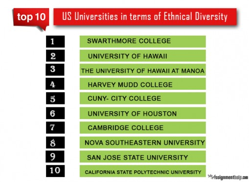 top 10 universities in terms of ethnical diversity