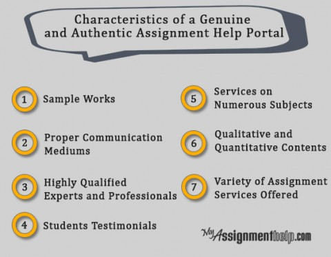 characteristics of good online assignment help or assistance portal