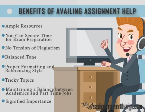 benefits of online assignment help or assistance