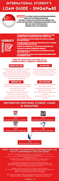 international student loans in singapore infographic international student s loan gide singapore