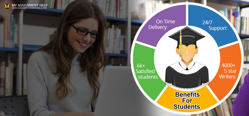 When do students need assignment help and how it helps them