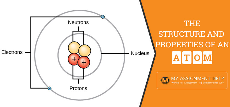 Structure and Properties of an Atom