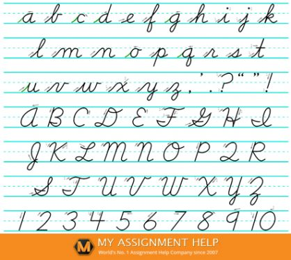 Writing in Cursive Letters | How to Write in Cursive ...