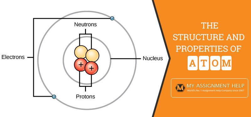 Properties Of An Atom
