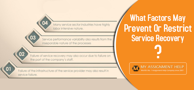 Factors May Prevent or Restrict Service Recovery