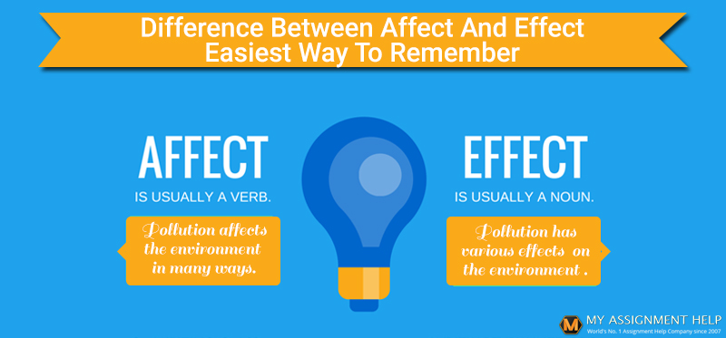 Difference Between Affect and Effect: Affect v/s Effect ...