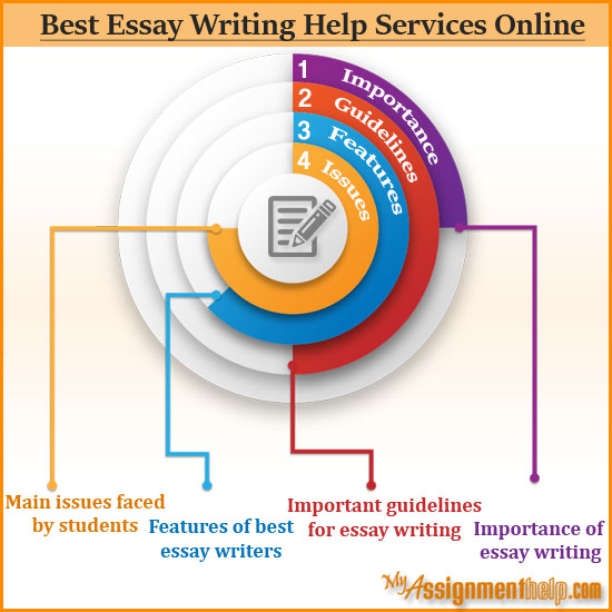Term paper writing promo code