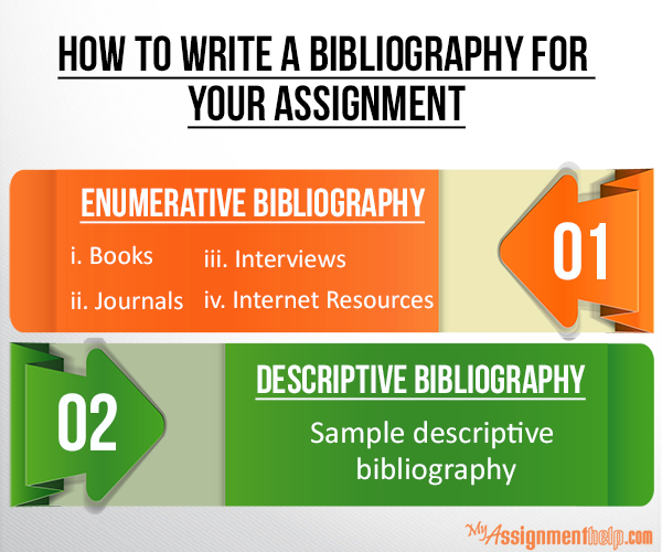 Homework help on how to write a bibliography