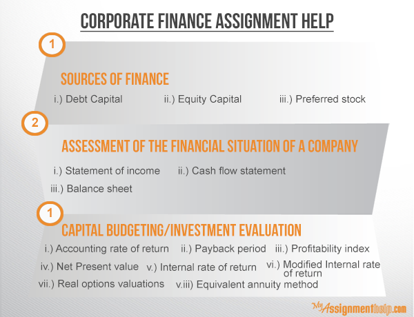 Where to Find Corporate Finance Homework Answers