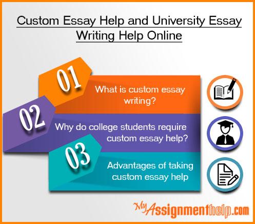 custom college essays