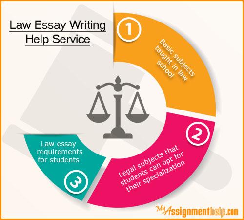 Law school essay editing service uniform