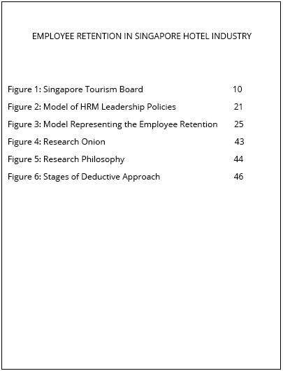 dissertation list of figures