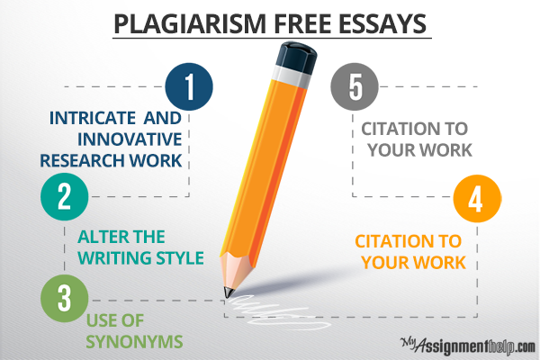 plagiarism essay scanner This plagiarism checker is the easiest  search engine reports is the best free plagiarism scanner tool you  i need to check for plagiarism in every essay i hand.