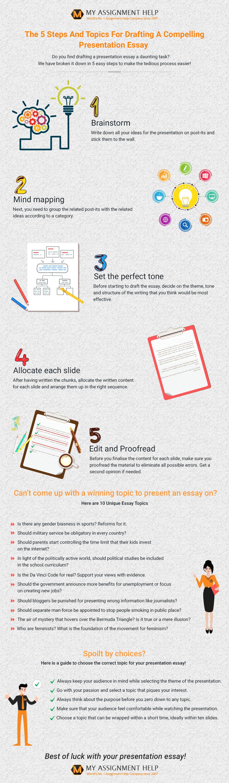 Public Speaking Tips & Speech Topics