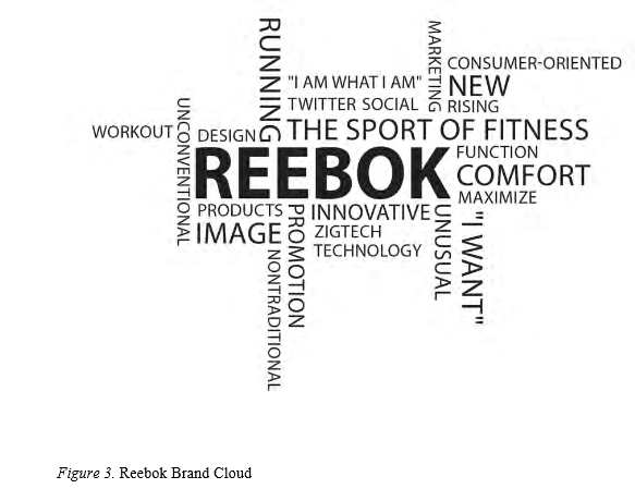 nike vs reebok brand analysis Nike, reebok and adidas feature premium athletic apparel designed  adidas  has long been considered an international brand but has made.
