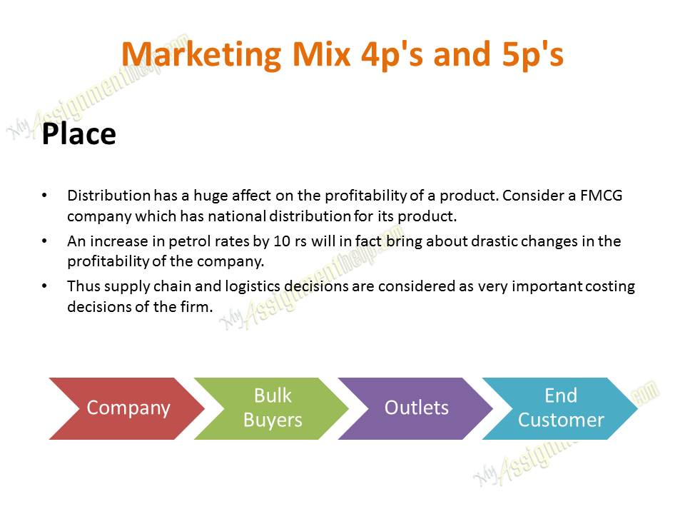 mcdonald s 4p s of marketing A catalogue record for this book is available from  the extended marketing mix:  7ps 451  yet mcdonald's is held, quite rightly, to be.
