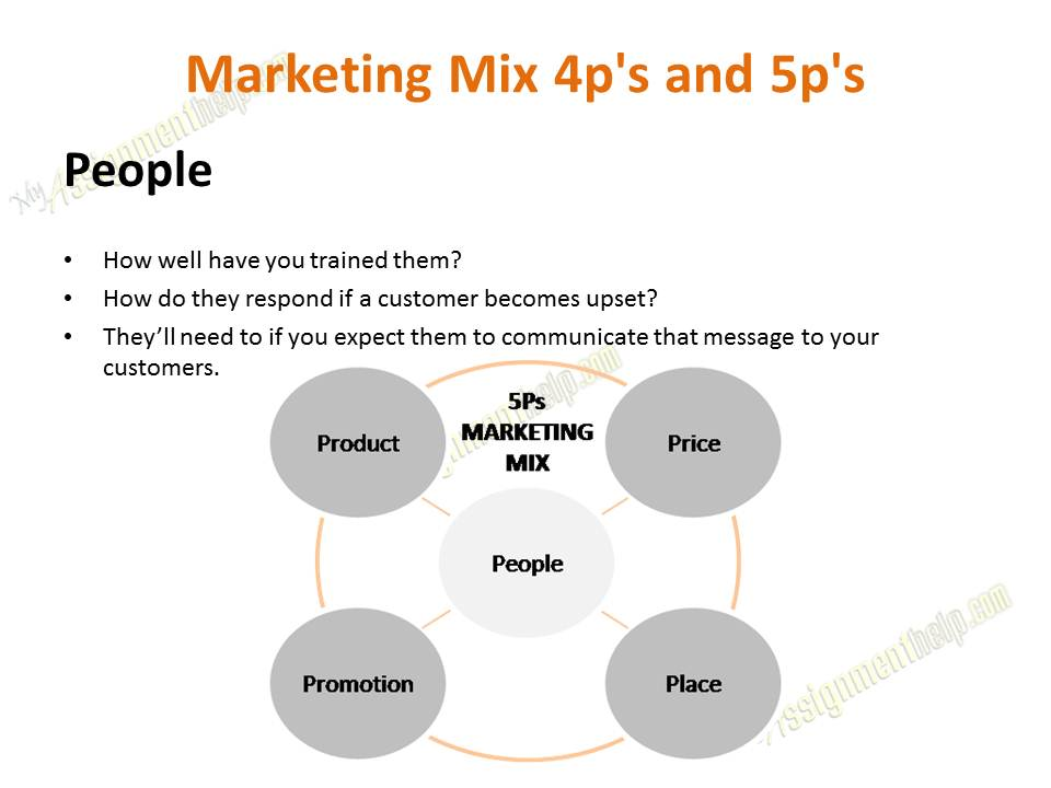 toyota marketing mix 4 ps case study Slideteam provides predesigned 4 ps marketing mix 4 ppt templates, ppt slide designs, presentation graphics and images case study vision & mission technology 2 stage diagrams 3 stage diagrams 4 stage diagrams 5 stage diagrams 6 stage diagrams.