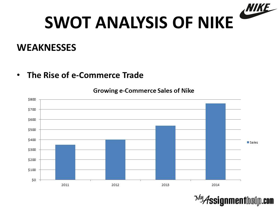 case study analysis of nike and Harvard business school (hbs) and the stanford graduate school of business ( gsb) recently published two separate case studies that.
