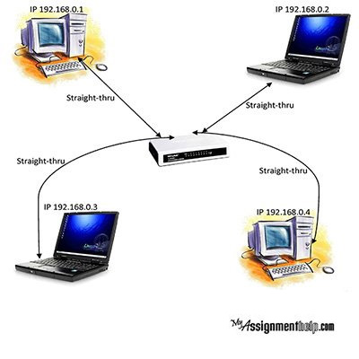 wireless technologies paper essay Wireless technology - essay example wireless technologies is more simple in usage that the paper evaluates positions and employees that could make best.